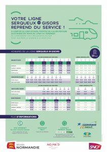 La ligne Serqueux-Gisors reprend du service